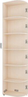Консоль прямая Феникс FM002168 240 x 30 x 60 см Венге светлый