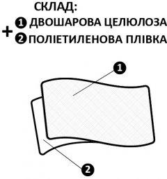 Покрытие одноразовое Киевгума Комфорт 40 м Ассорти (А00320000060242)