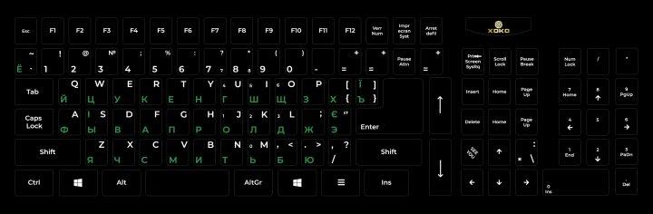 Наклейка на клавиатуру XoKo 109 клавиш Украинский / Английский / Русский (XK-KB-STCK-BG) - изображение 1