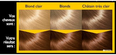 Безаммиачная крем-краска для волос Eugene Perma Kéranove Oléo Color № 7.35 Блондин Золотистый Красное Дерево 125 мл (3140100327168)