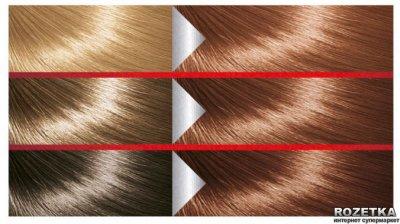 Краска для волос Eugene Perma Kits Keracolor