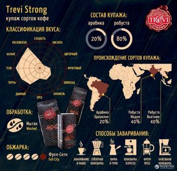 Кава в зернах Trevi Strong 250 г (4820140050453)