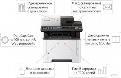 Kyocera Ecosys M2540dn (1102SH3NL0)