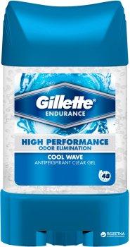 Гелевый дезодорант - антиперспирант Gillette Cool Wave 70 мл (7702018978120)