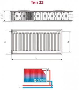 Радиатор HI-THERM 600x1000 мм Тип 22 боковой (PK226001000)