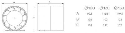 Витяжний вентилятор AirRoxy aRc 100 S