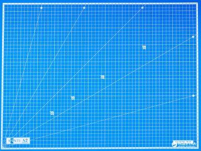 Килимок самовідновлювальний Santi для різання А2 (740553) (5009077405539)