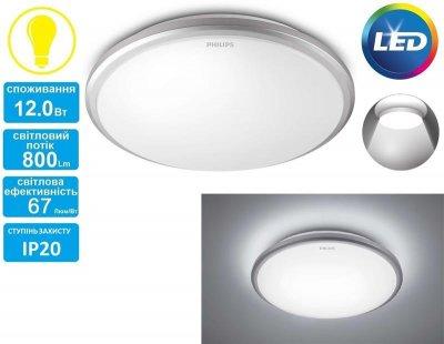 Светильник потолочный Philips 31814 LED 12W 2700K Grey (JN63915004487201)