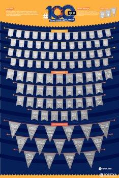 Скретч-постер 1DEA.me 100 Справ (100DEL)
