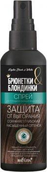 Спрей Брюнетки&Блондинки Захист від вигорання для темного та фарбованого волосся 150 мл (4810151025939)