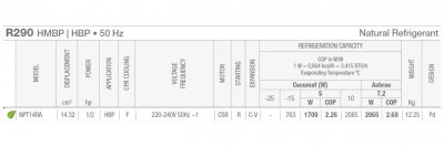 Герметичний компресор Cubigel (ACC) NPT14RA R-290