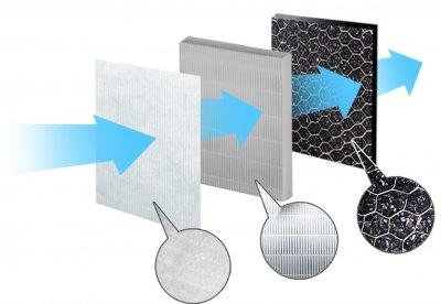 Фільтр для очисників повітря ESPERANZA Filter EHP002SP