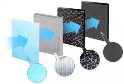 Фільтр для очисників повітря ESPERANZA Filter EHP003H11