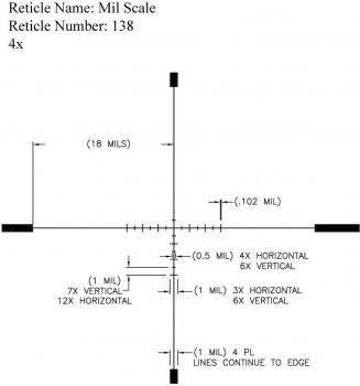Приціл U. S. Optics SR-4C 1-4x22 F1 марка MIL-Scale з підсвічуванням. МРАД