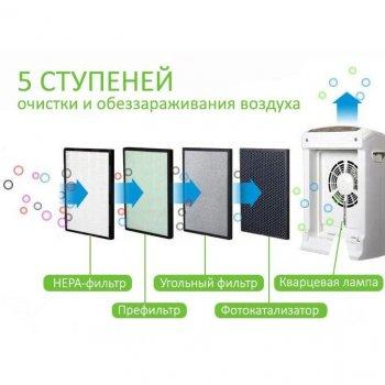 """Бактерицидный очиститель-ионизатор воздуха c УФ лампой """"Point Five-101"""" (PF-8185)"""