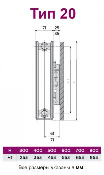 Радиатор стальной QUINN SENSA тип 20 500x2000 мм (Q20520RT)