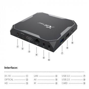 Комплект X96 MAX + (PLUS) 2/16 GB Smart TV Box с USB Т2 приемником T230C (Android 9.0, WiFi 2.4/5.0, Bluetooth)