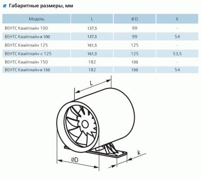 Бесшумный вытяжной вентилятор Вентс 100 Квайтлайн