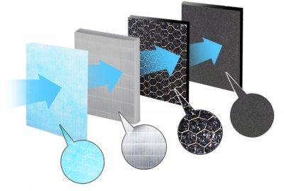 Фільтр для очисників повітря ESPERANZA Filter EHP005H13