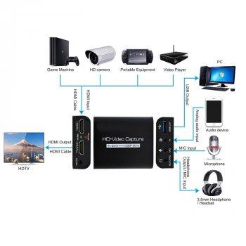 Внешняя карта HDMI в USB 3.0 видеозахвата c микрофонным и линейным входом, устройство видео оцифровки ( HDMI Video Capture USB3.0 HDCN0053M1 )