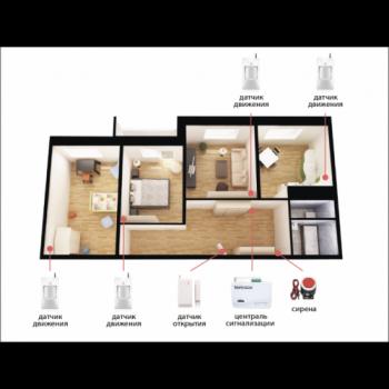 Беспроводная GSM сигнализация для дома, дачи, гаража комплект Kerui alarm G01 (Hone4) 433мГц