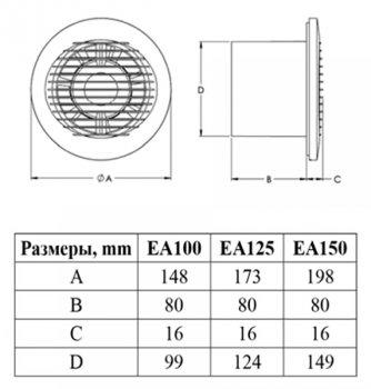 Вытяжной вентилятор Europlast E-EXTRA EA125 с шариковым подшипником белый