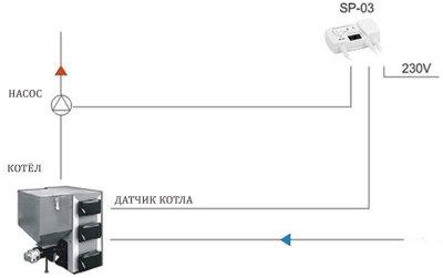 Автоматика для циркуляційного насоса STEROWNIK KG Elektronik SP-03