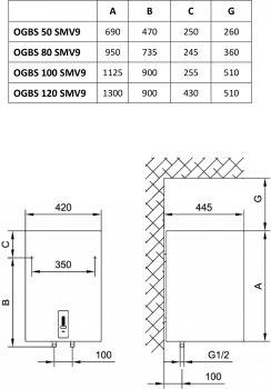 GORENJE OGBS 80 SMV9