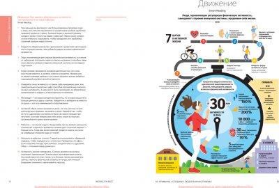 50 привычек успешных людей в инфографике - Smartreading (9786177966387)