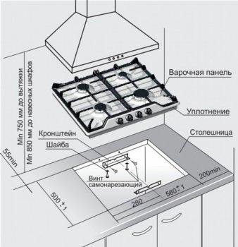 Варочная поверхность газовая GEFEST ПВГ 1212 К7