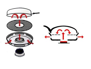 Сковорода гриль-газ с антипригарным мраморным покрытием, 33см (ск-00803)