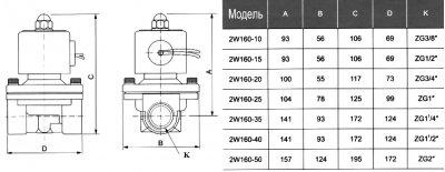 """Електромагнітний клапан Aqua-World KL-NX-0102 1 1/2"""" NC нормально закритий"""