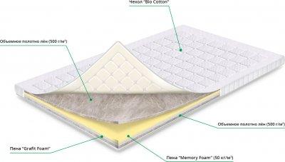 Топпер Sharm SharmClassic Монтана (эко-лен) 200х220 см (6205218341)
