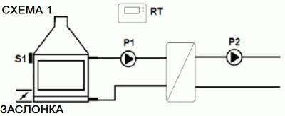 Автоматика для камінів Euroster 11K