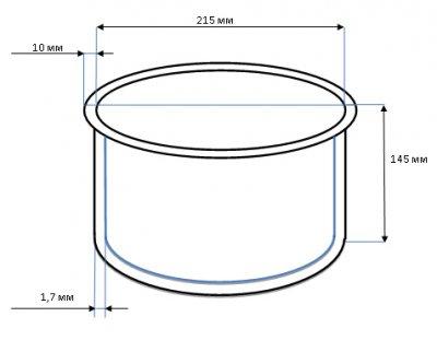 Чаша для мультиварок ROTEX RIP5032-C
