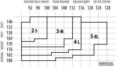 Колготки Giulia Blues 3D 70 Den Nero