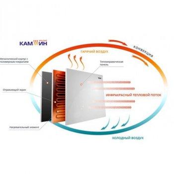 Керамічний обігрівач з терморегулятором конвекційний Кам-Ін SMART 350 Вт 7 м2 Інфрачервоний настінний Бежевий (350EBGT)