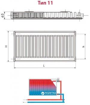 Радиатор HI-THERM 300x1200 мм Тип 11 боковой (PK113001200)