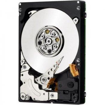 Накопичувач HDD 160GB SATA i.norys 7200rpm 8MB (INO-IHDD0160S2-D1-7208)