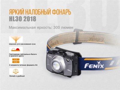 Налобний ліхтар Fenix HL30 (2018) Cree XP-G3 Синій