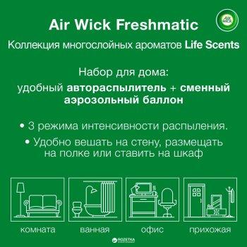 Автоматический освежитель воздуха Air Wick Freshmatic Life Scents Лесные ягоды 250 мл (5900627052220_4820108003583)