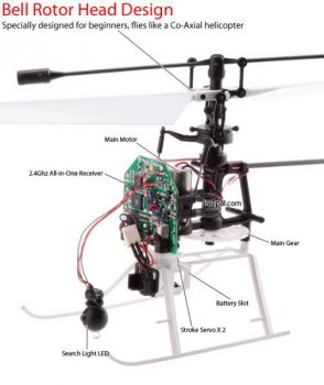 Вертолет Nine Eagles Bravo SX RTF 229 мм 2,4 ГГц в кейсе (NE30232024206004A)