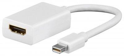 Перехідник моніторний Goobay DisplayPort mini-HDMI M/F (HDMIекран) v1.1 1080p 0.1m білий(75.03.1729)