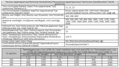 Радиатор TepLife 89 KV 22 500x1000 (1950 Вт) нижний