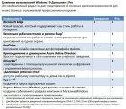 Операційна система Windows 10 Домашня 32/64-bit Русский на 1ПК (версія коробочки, носій USB 3.0) (HAJ-00075) - зображення 2
