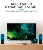 Кабель Vention HDMI-HDMI, 1 м v2.0 (VAA-M02-B100) (43388048) - зображення 7