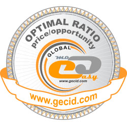 GECID Optimal Ratio Price/Opportunity